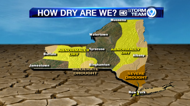 Despite below normal snowfall, our drought conditions keep improving