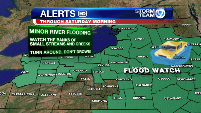 Flood Warning for Ottawa County