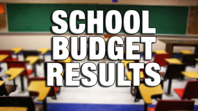 Howell school budget tops $121M for 2017-18