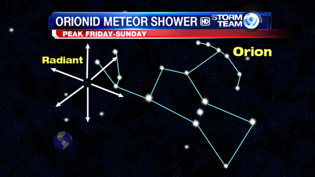 Great weather to view the Orionid Meteor Showers this weekend