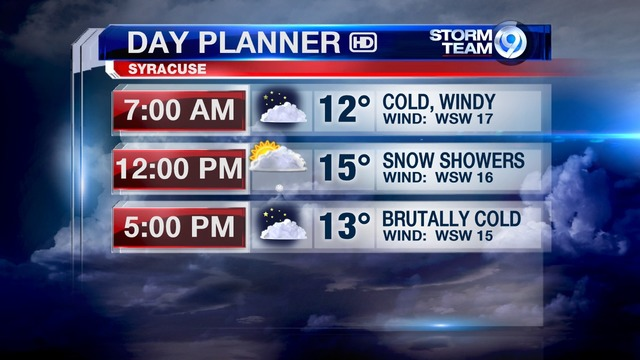 Cold continues... Snow showers late today