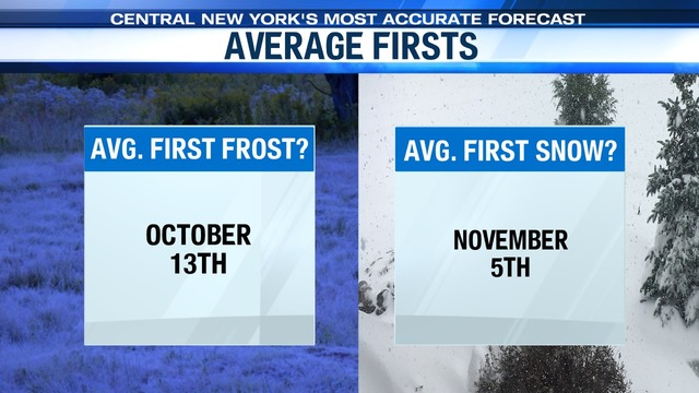 When do the first frosts and snow occur on average in Syracuse?