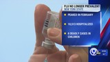 State says flu is no longer prevalent in New York