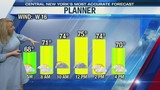 FORECAST: Little bit more rain and storms, turns coolers and windy