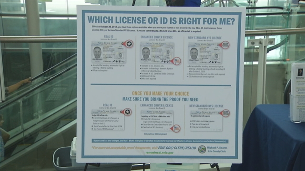 5 questions answered about NYS REAL ID