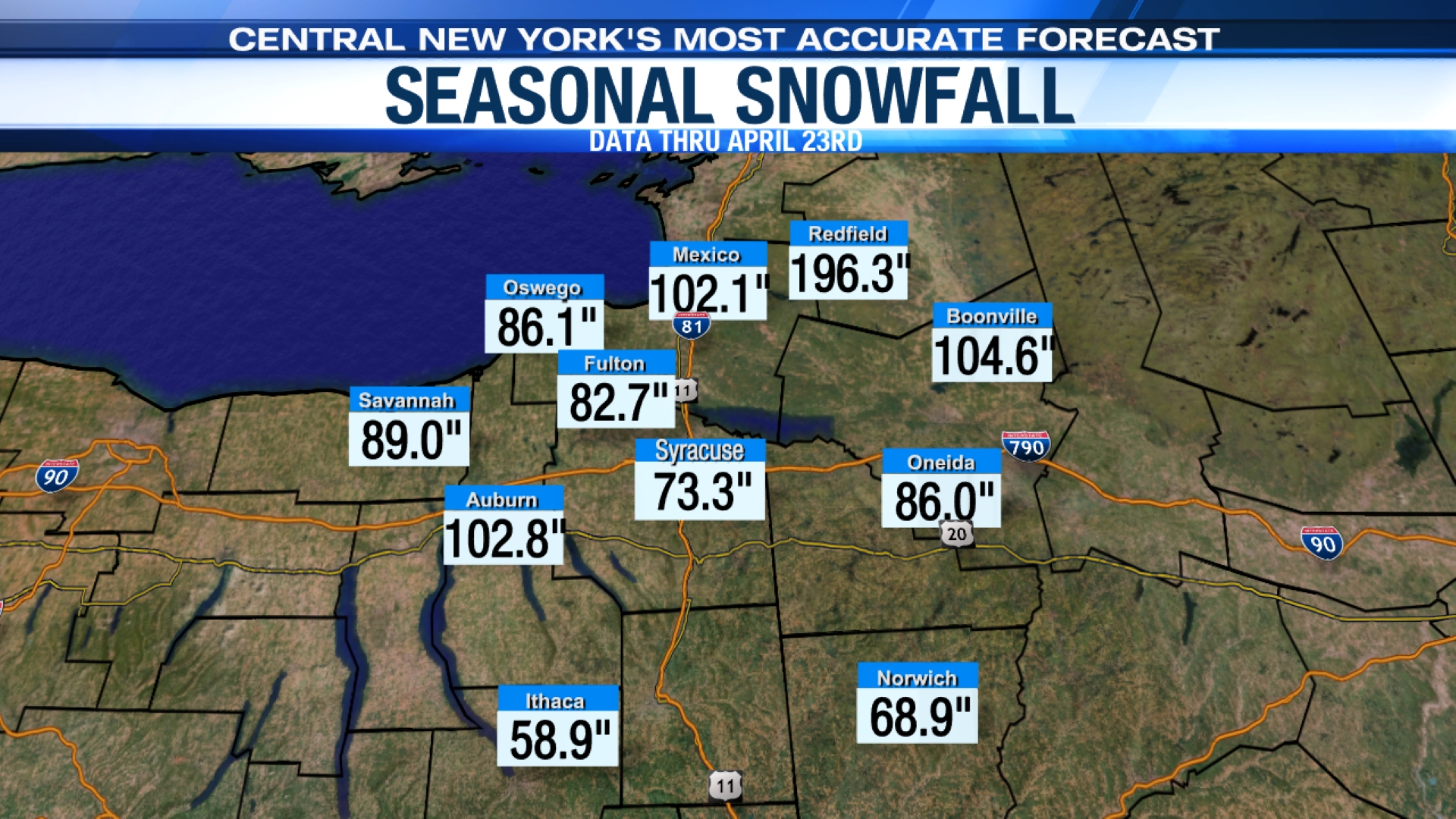 CNY Snowfall Totals